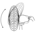 ventilátor döntése
