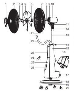 ARDES 5M41 párásító ventilátor műszaki adatok