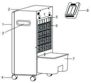 ARDES 5R10 léghűtő műszaki adatok