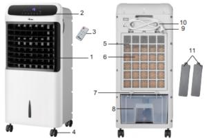 ARDES 5R12 mobil léghűtő műszaki adatok