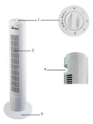 ARDES 5T75 oszlop ventilátor műszaki adatai