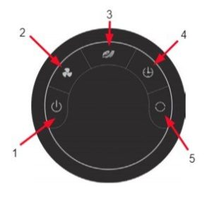 ARDES 5T85R távvezérlő jelei