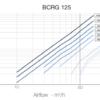 BCRG 125