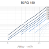 BCRG 150