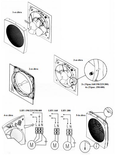CATA nagy teljesítményű axiál ventilátor telepítés ablakba