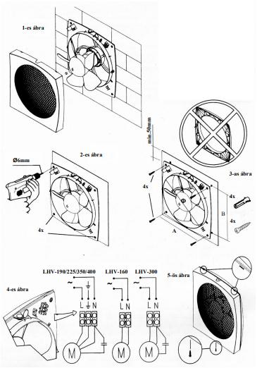 CATA nagy teljesítményű axiál ventilátor telepítés oldalfalra