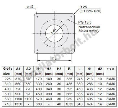 DH elszívó tetőventilátor beépítési méretei