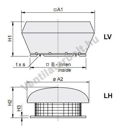 DH elszívó tetőventilátor méretei