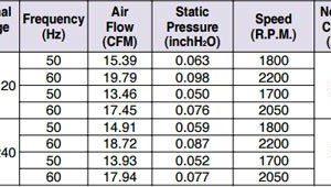 JA0825H műszerventilátor adatlap