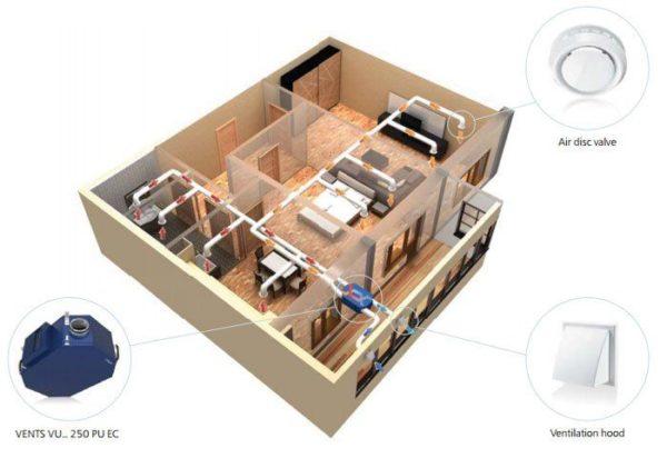 VUE2 250 PU EC hővisszanyerős központi szellőztető beépítése