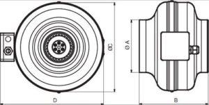 AKM ipari csőventilátor méretei