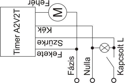 Timer A2V2T ventilátor időzítő bekötése