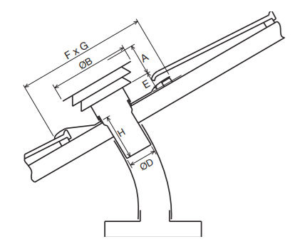 CTA PVC tetősapka méretei