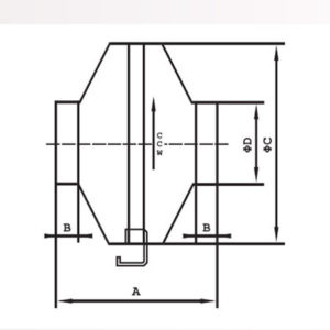 Reventon DF ipari csőventilátor méretei