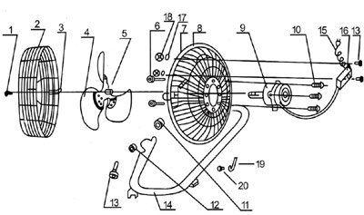 FE-45 padló ventilátor összeszerelése