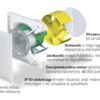 Helios m1 fürdőszoba ventilátor
