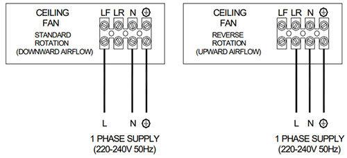 Vent-Axia HI-LINE mennyezeti ventilátorok bekötése