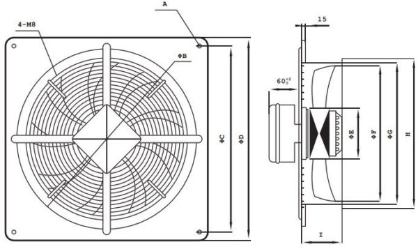 Reventon ipari axiális ventilátor méretei BS típus