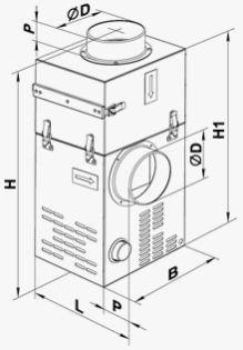 CFV kandalló ventilátor szűrő FFK méret