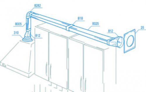 szellőztető rendszer kiépítése műanyag lapos légcsatornával