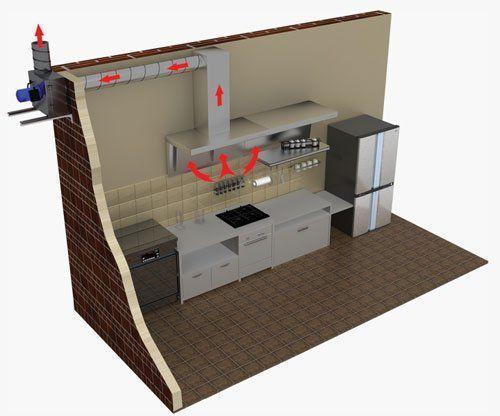 Konyhai elszívó ventilátor beépítése