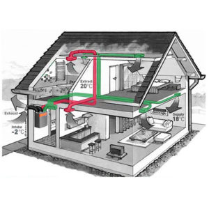 hővisszanyerős szellőztető rendszer