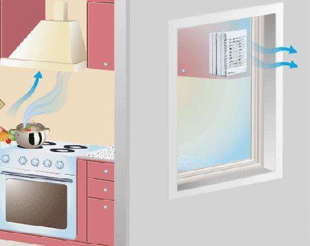 mao1 ablakventilátor beszerelése
