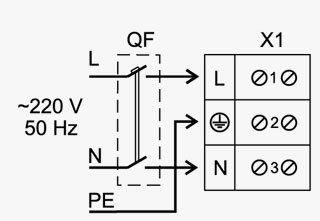 OV ipari axiál ventilátor bekötési rajza