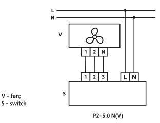 P2-5 fokozatkapcsoló bekötése