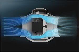 TT MIX elszívó ventilátor működése