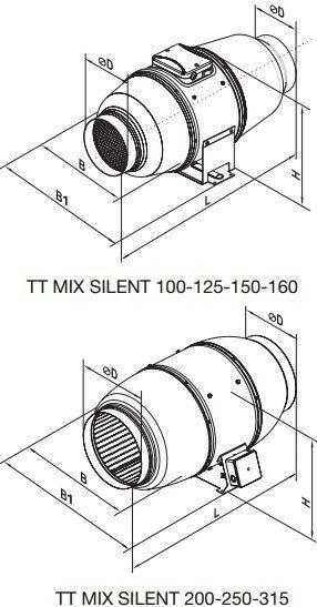 TTT silent csőventilátor méret