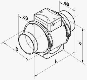 TT MIX ipari elszívó ventilátor mérete
