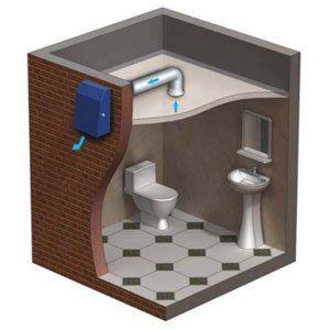 VCN radiális elszívó ventilátor beépítése 2