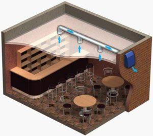 VCN radiális elszívó ventilátor beépítési példa